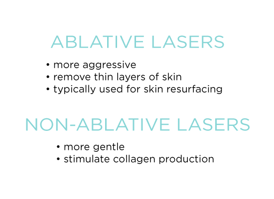 ablative-lasers