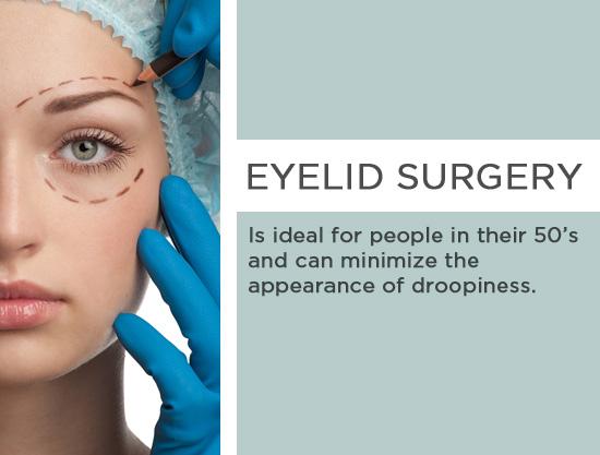 eyelid-surgerys
